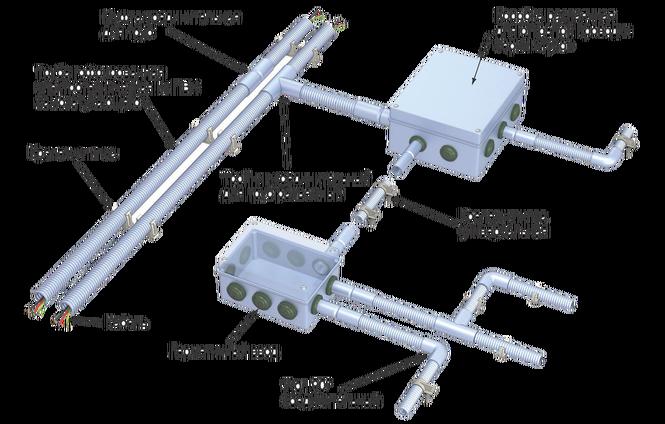 Представляем вам самое полное руководство по прокладке и монтажу структурированных кабельных сетей (скс)